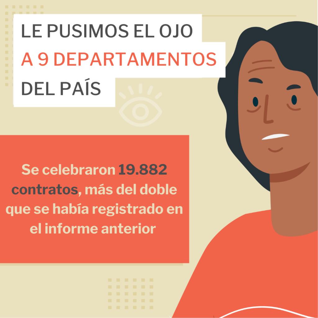 El 96% de los recursos COVID-19 en Bolívar se han celebrado por contratación directa